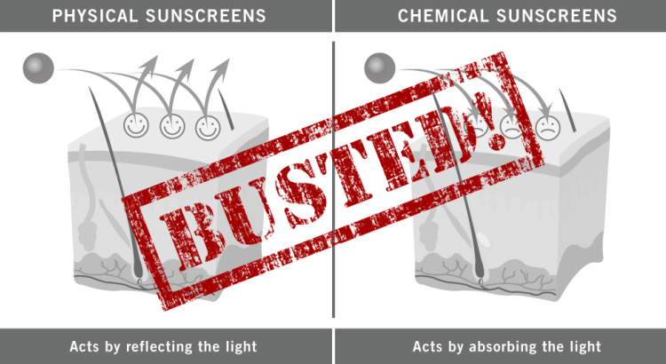 Physical vs Chemical Sunscreen Myth Buster