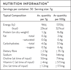 Vita-sol Purity Wholefood Nutritional Panel