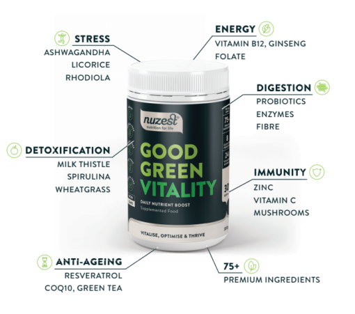 Good Green Vitality Benefits